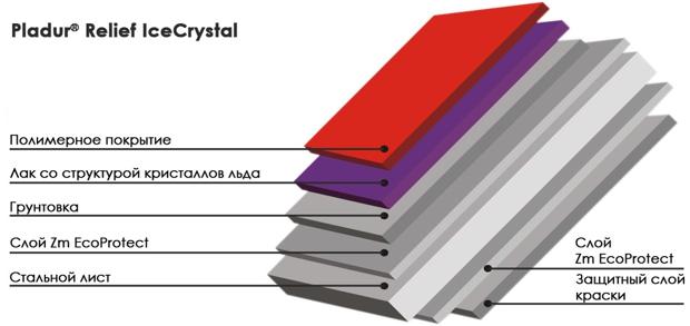 Pladur Ice Crystal